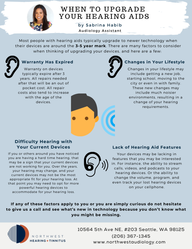 When to Upgrade Hearing Aids
